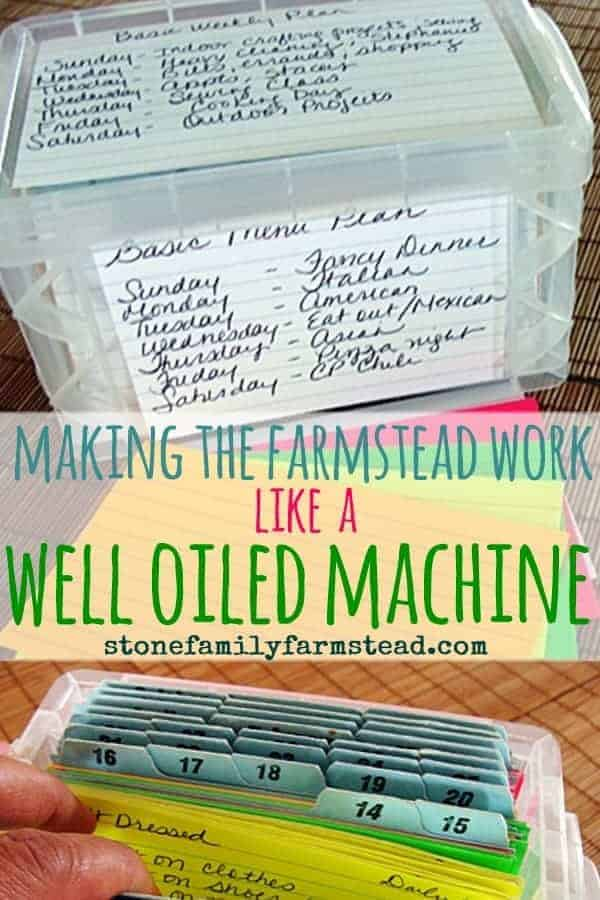 photo regarding Sidetracked Home Executives Printable Cards identified as Farm Enterprise and Manage: A Nicely-Oiled Unit