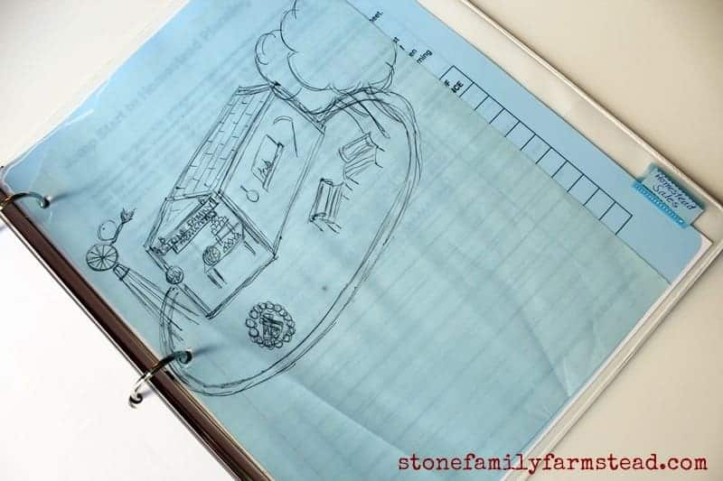 How to Make a Homestead Management Binder - Stone Family Farmstead